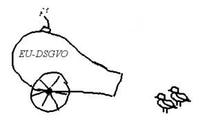 Kanonen auf Spatzen